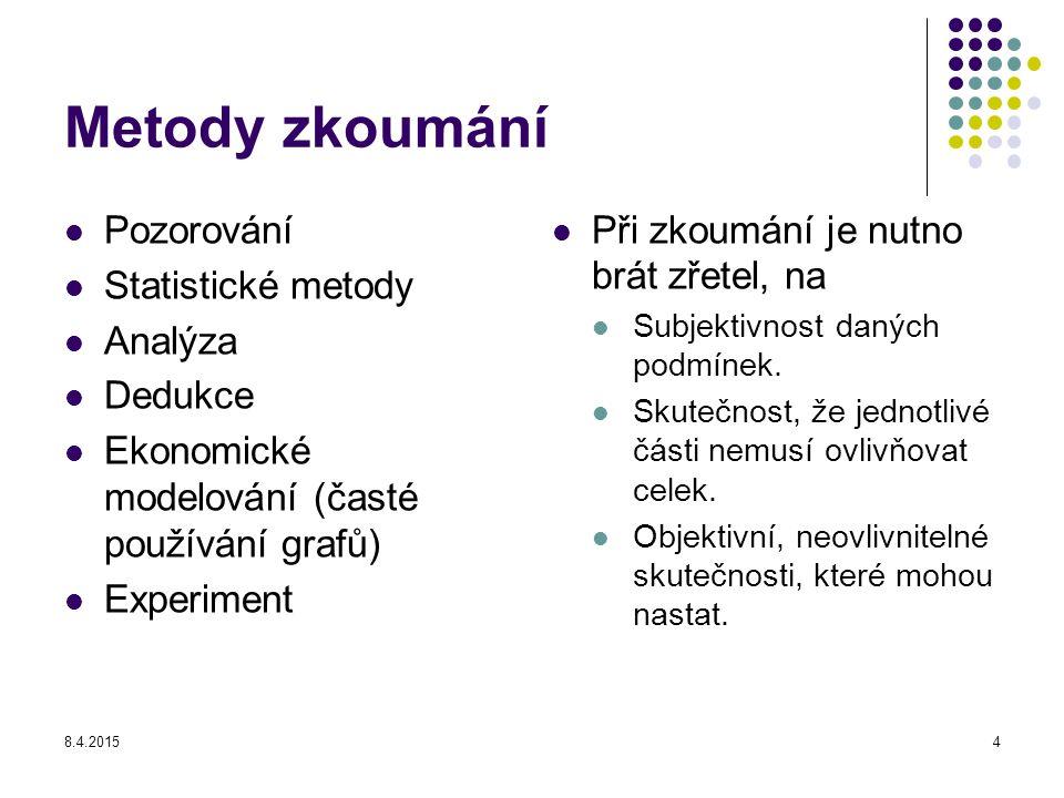 Metody zkoumání Pozorování Statistické metody Analýza Dedukce