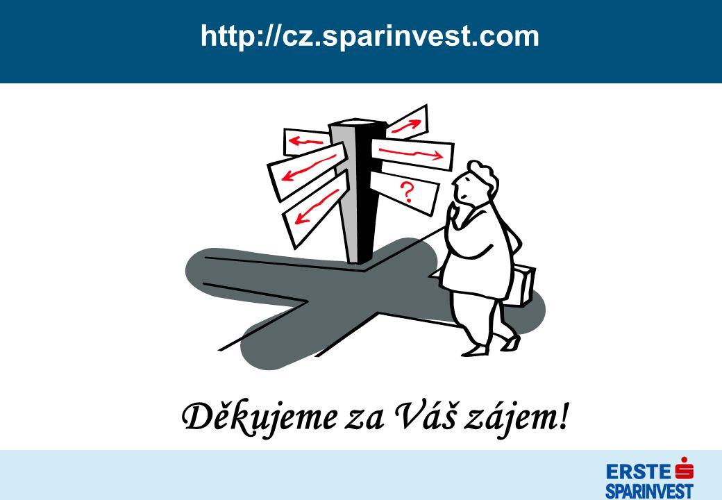 http://cz.sparinvest.com Děkujeme za Váš zájem!