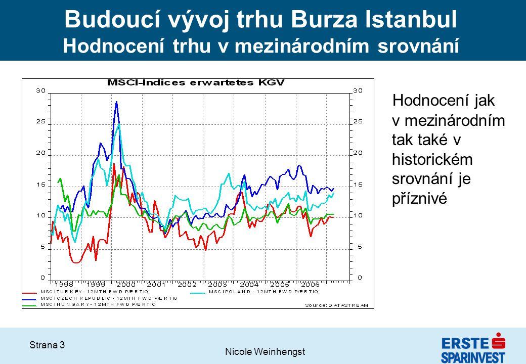 Budoucí vývoj trhu Burza Istanbul Hodnocení trhu v mezinárodním srovnání