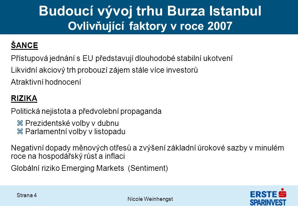 Budoucí vývoj trhu Burza Istanbul Ovlivňující faktory v roce 2007
