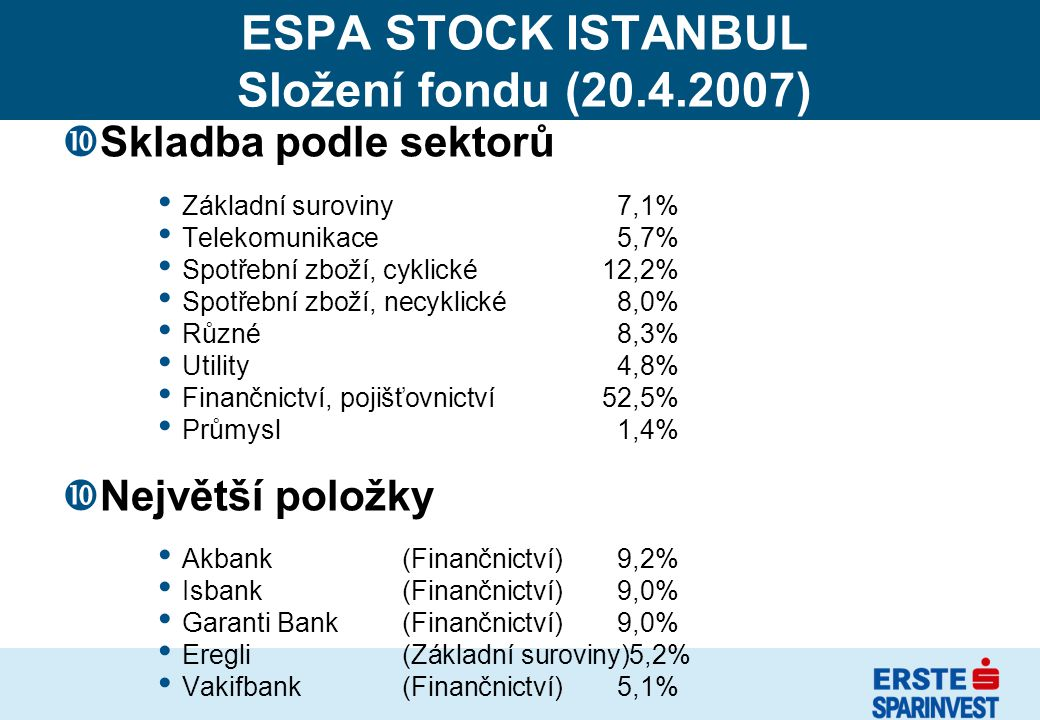 ESPA STOCK ISTANBUL Složení fondu (20.4.2007)