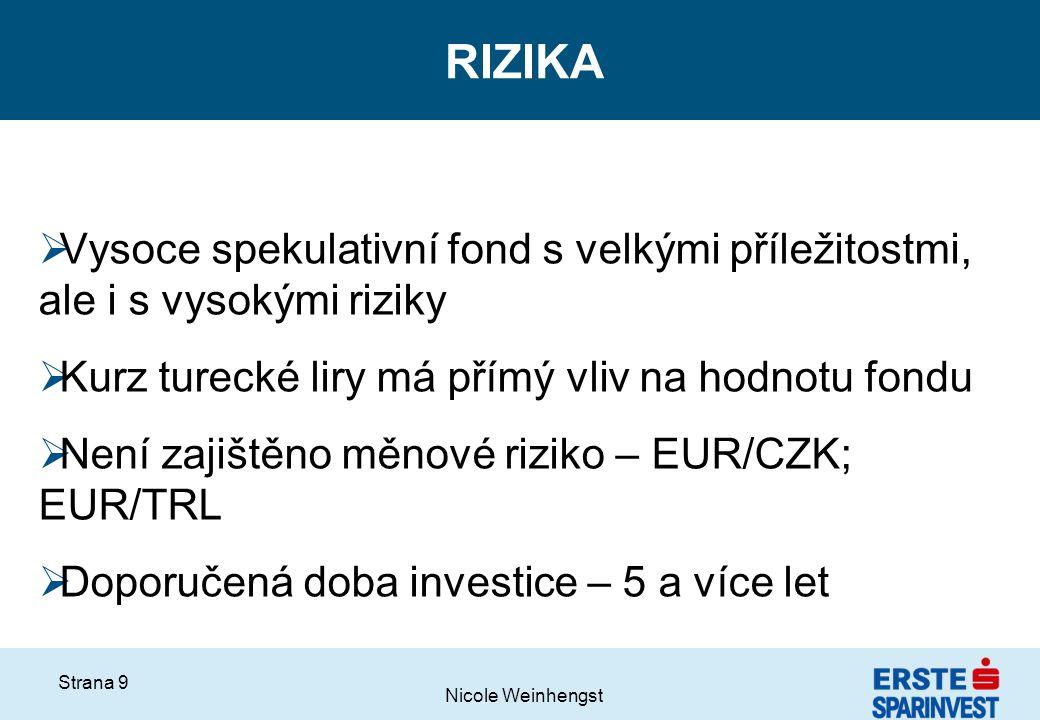 RIZIKA Vysoce spekulativní fond s velkými příležitostmi, ale i s vysokými riziky. Kurz turecké liry má přímý vliv na hodnotu fondu.