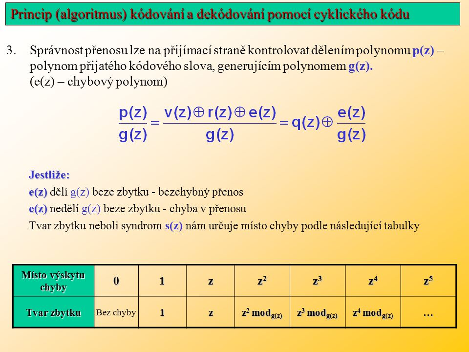 Princip (algoritmus) kódování a dekódování pomocí cyklického kódu