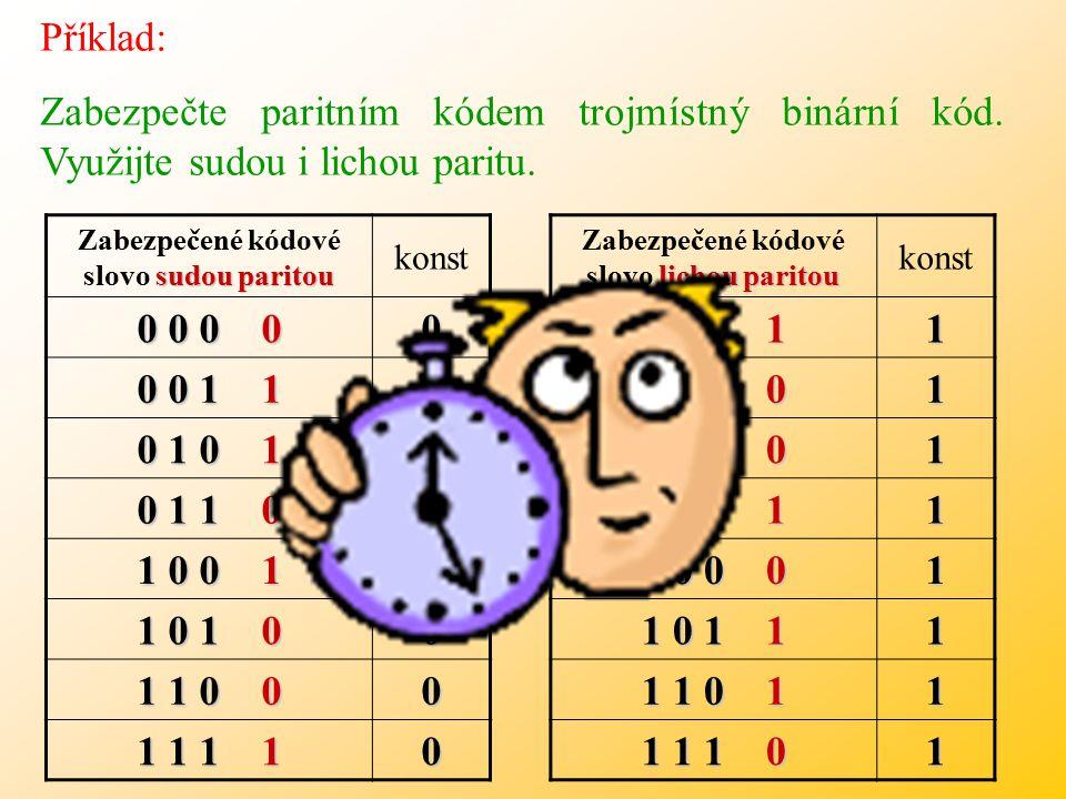 Příklad: Zabezpečte paritním kódem trojmístný binární kód. Využijte sudou i lichou paritu. Zabezpečené kódové slovo sudou paritou.