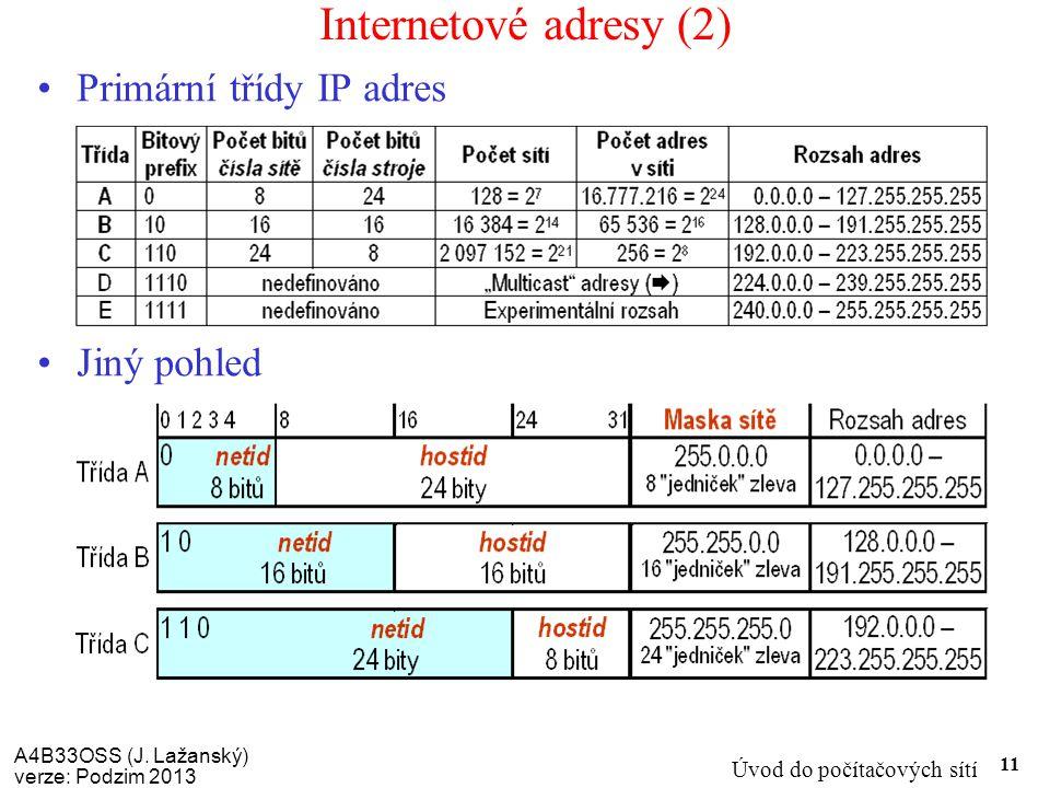 Internetové adresy (2) Primární třídy IP adres Jiný pohled