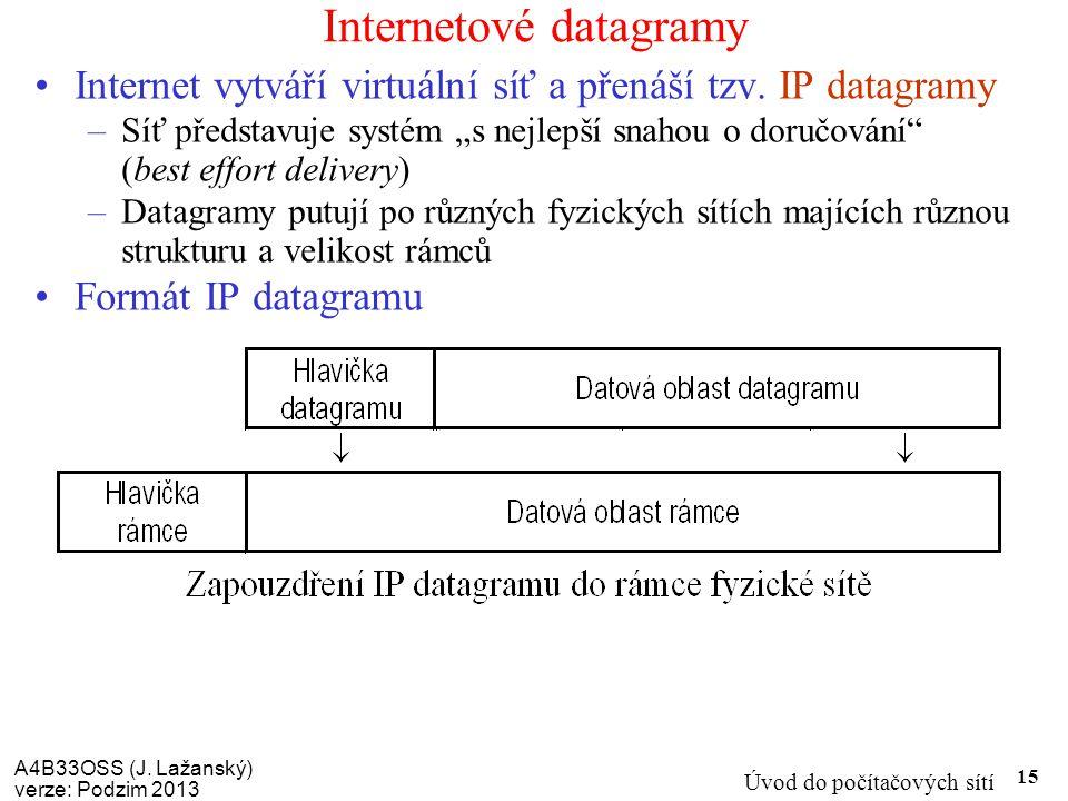Internetové datagramy