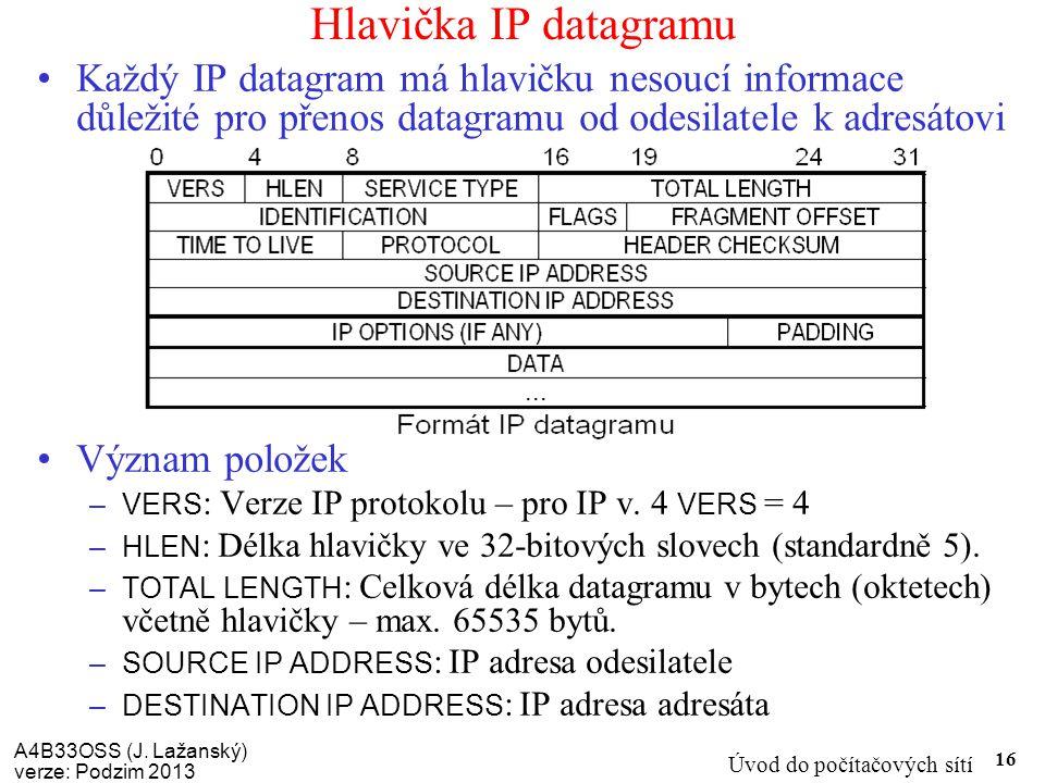 Hlavička IP datagramu Každý IP datagram má hlavičku nesoucí informace důležité pro přenos datagramu od odesilatele k adresátovi.