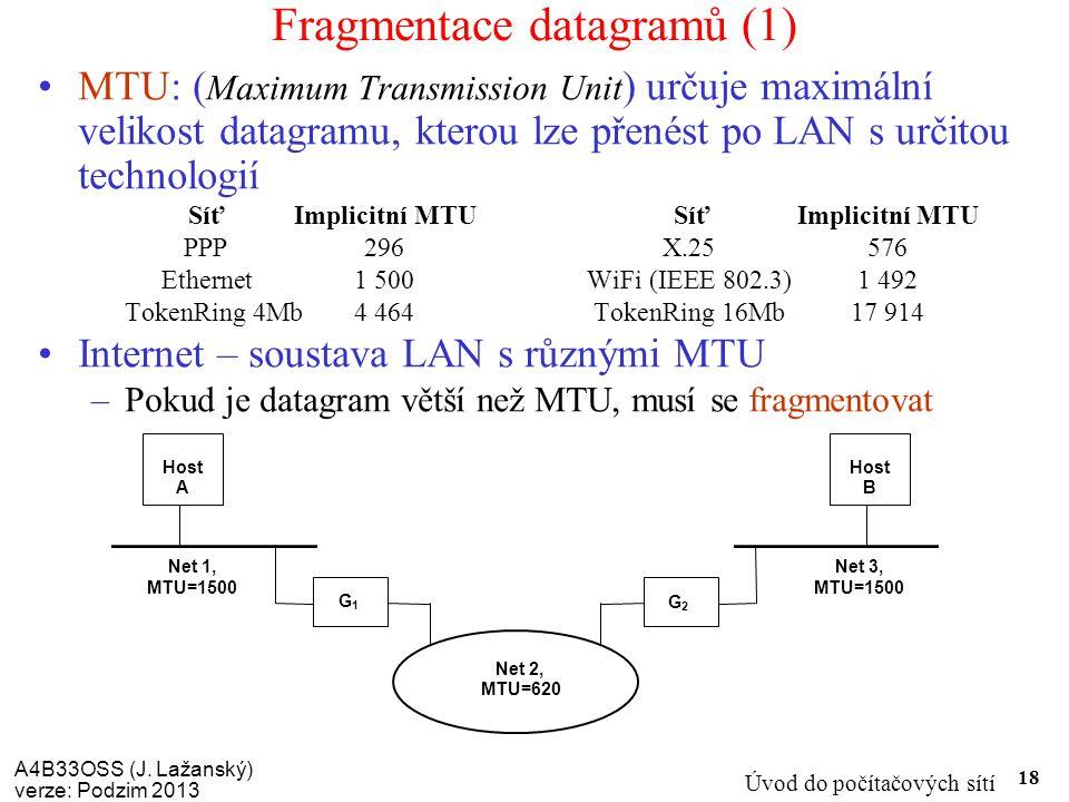 Fragmentace datagramů (1)