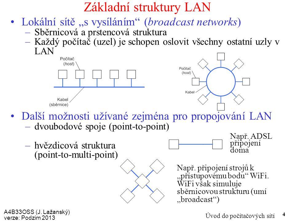 Základní struktury LAN