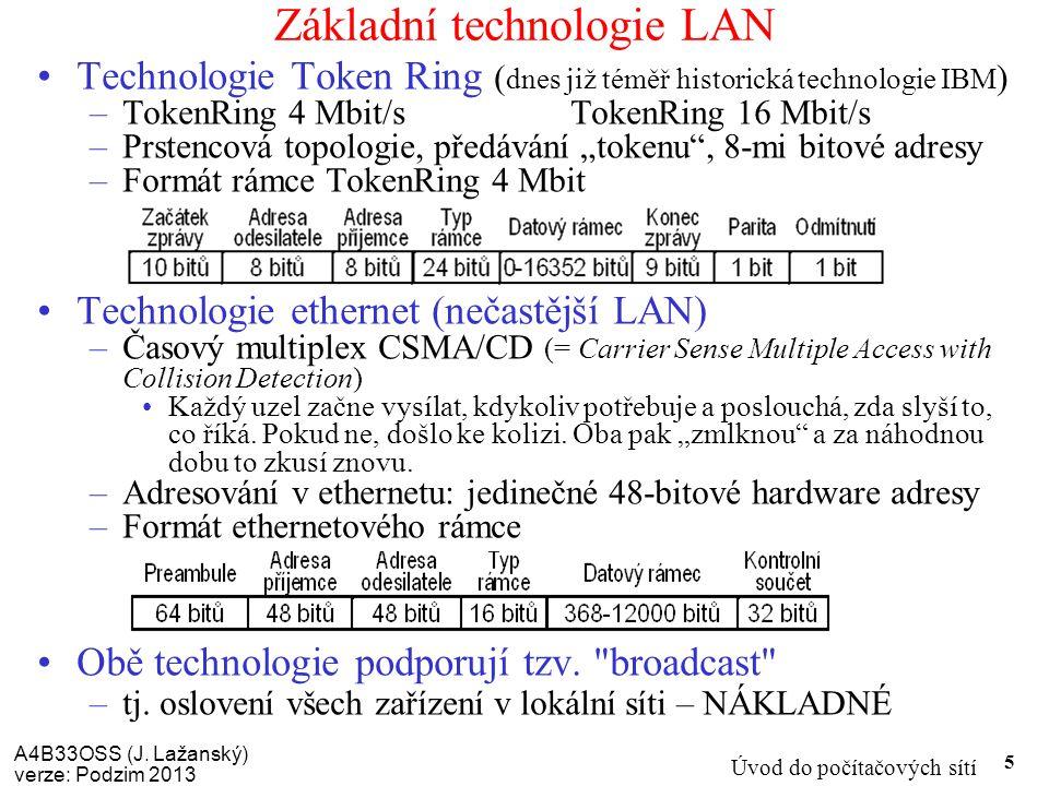 Základní technologie LAN