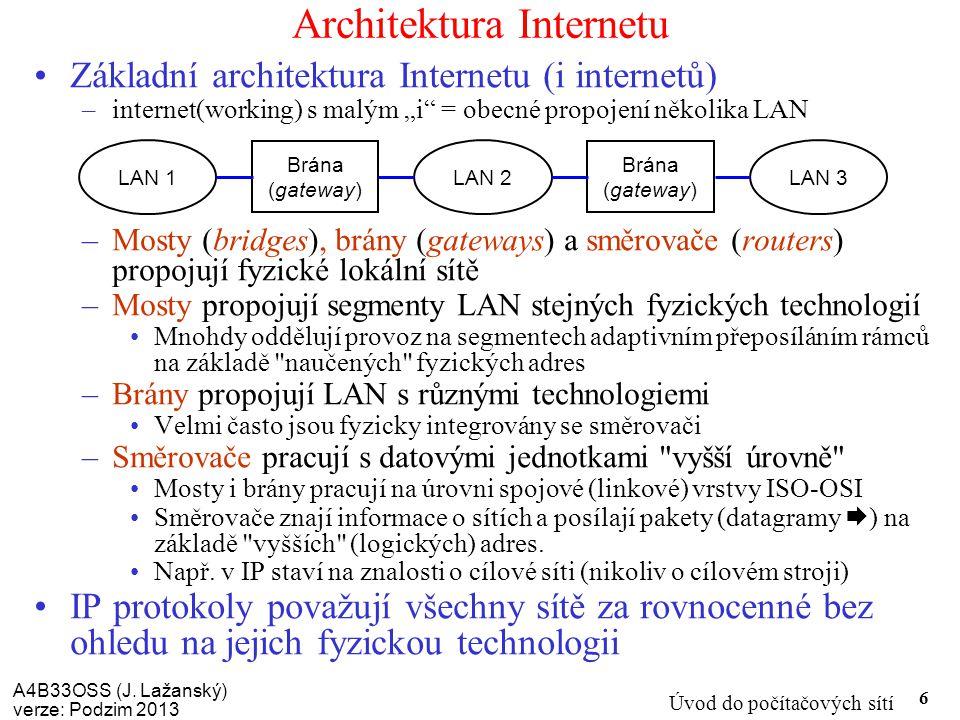 Architektura Internetu
