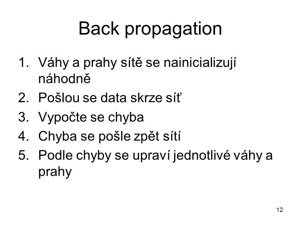 Back propagation Váhy a prahy sítě se nainicializují náhodně