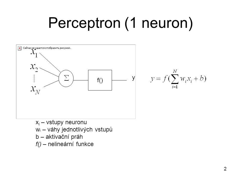 Perceptron (1 neuron) f() y xi – vstupy neuronu