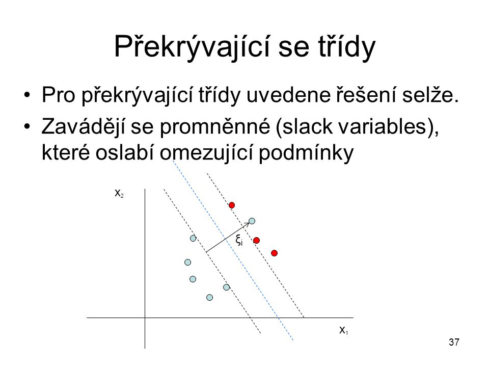 Překrývající se třídy Pro překrývající třídy uvedene řešení selže.