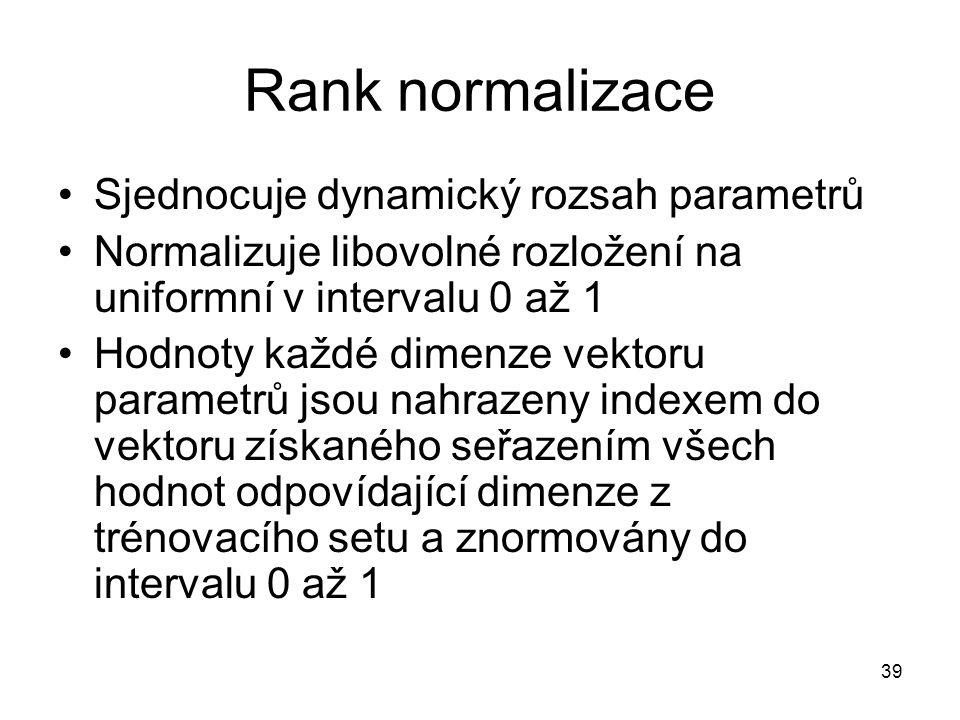 Rank normalizace Sjednocuje dynamický rozsah parametrů