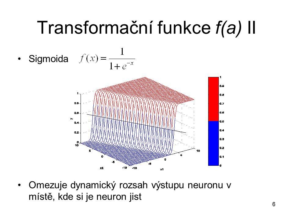 Transformační funkce f(a) II