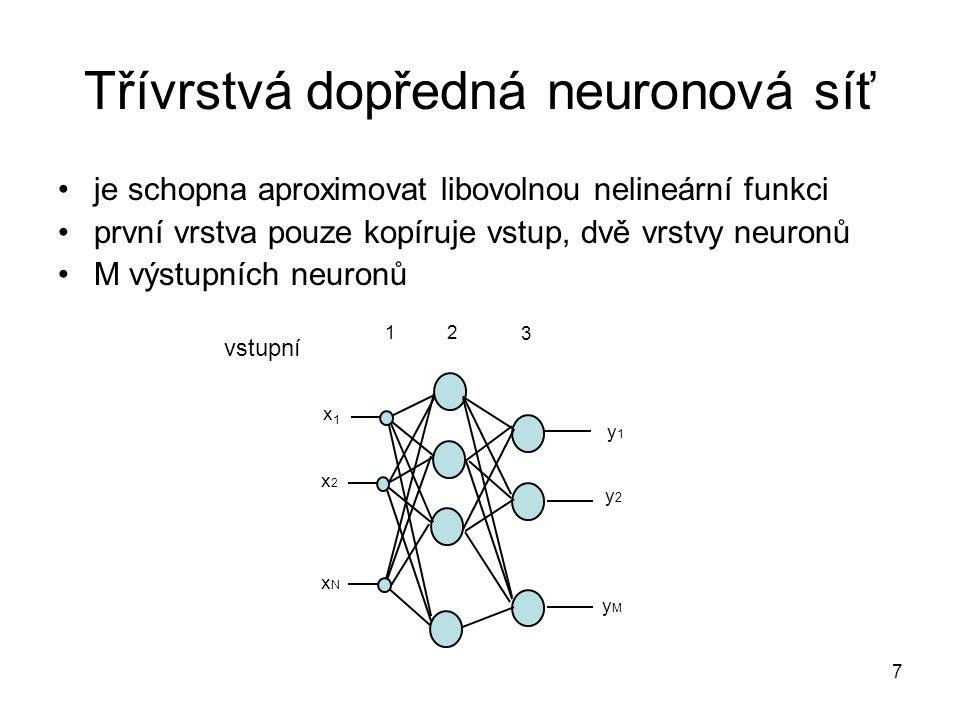 Třívrstvá dopředná neuronová síť