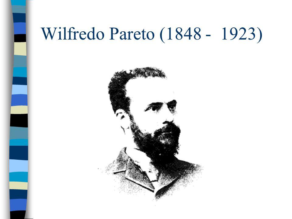 Wilfredo Pareto (1848 - 1923)