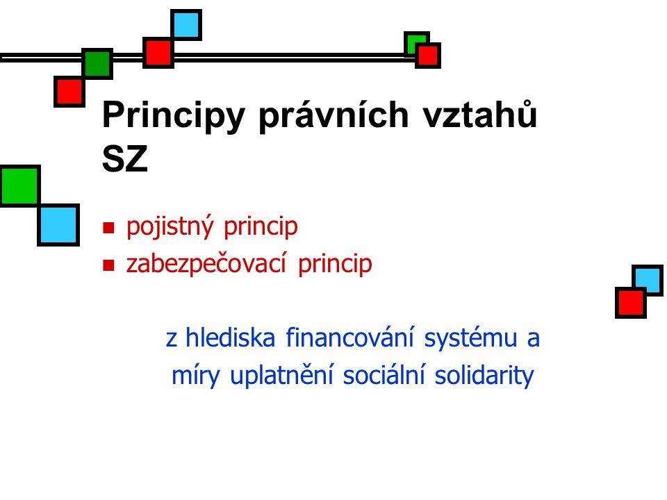 Principy právních vztahů SZ
