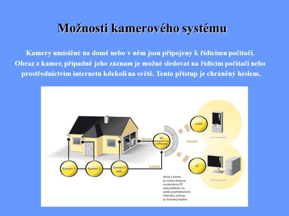Možnosti kamerového systému