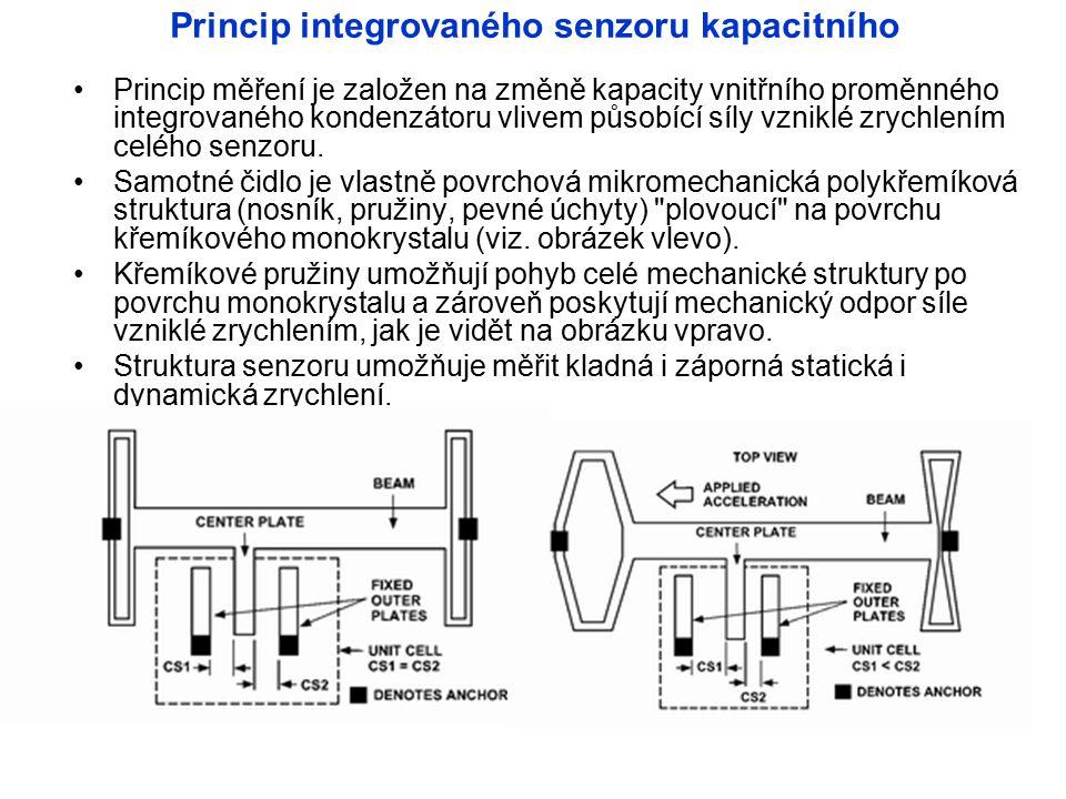Princip integrovaného senzoru kapacitního