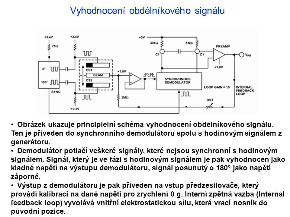 Vyhodnocení obdélníkového signálu