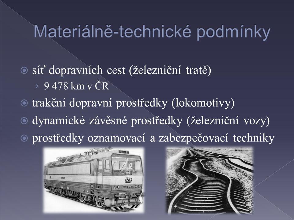 Materiálně-technické podmínky