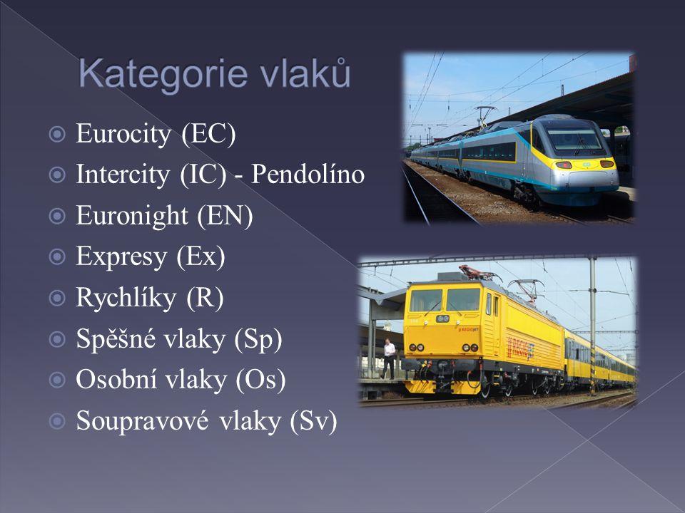 Kategorie vlaků Eurocity (EC) Intercity (IC) - Pendolíno