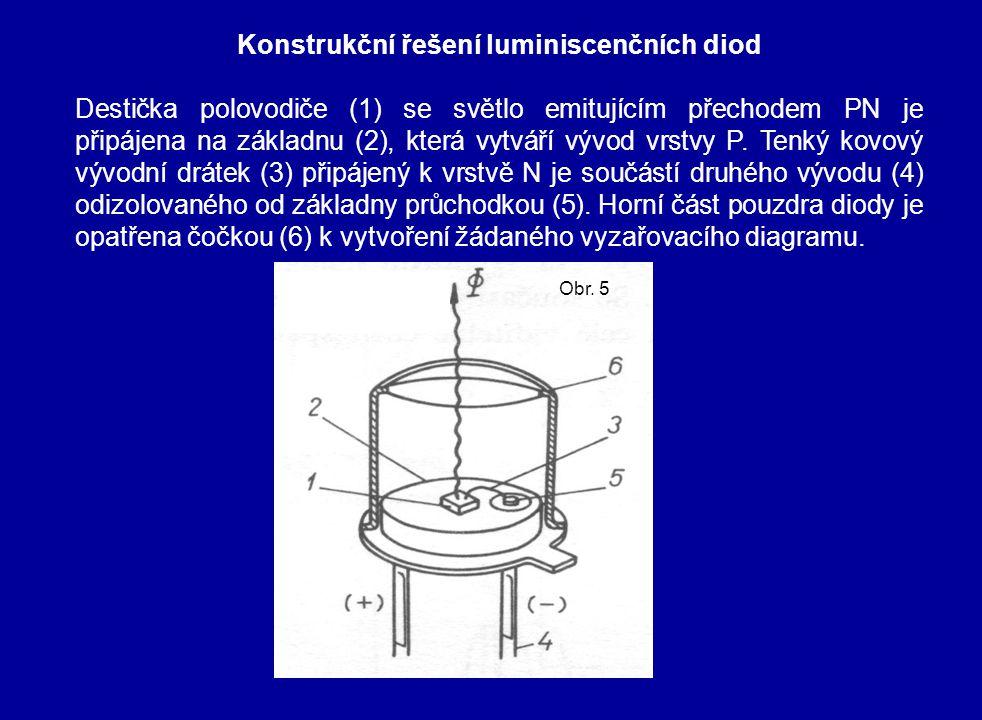 Konstrukční řešení luminiscenčních diod