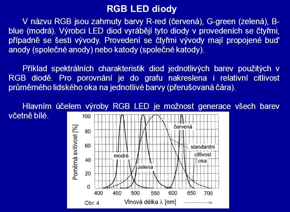RGB LED diody