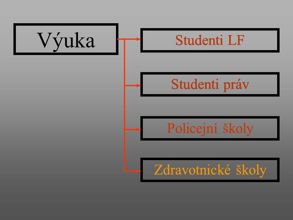 Výuka Studenti LF Studenti LF Studenti práv Studenti práv
