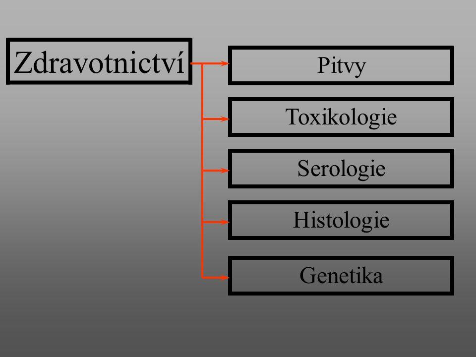 Zdravotnictví Pitvy Toxikologie Serologie Histologie Genetika