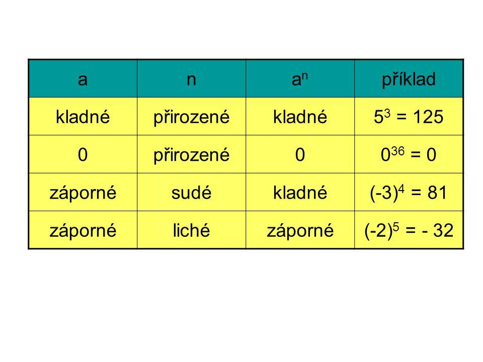 a n an příklad kladné přirozené 53 = 125 036 = 0 záporné sudé (-3)4 = 81 liché (-2)5 = - 32