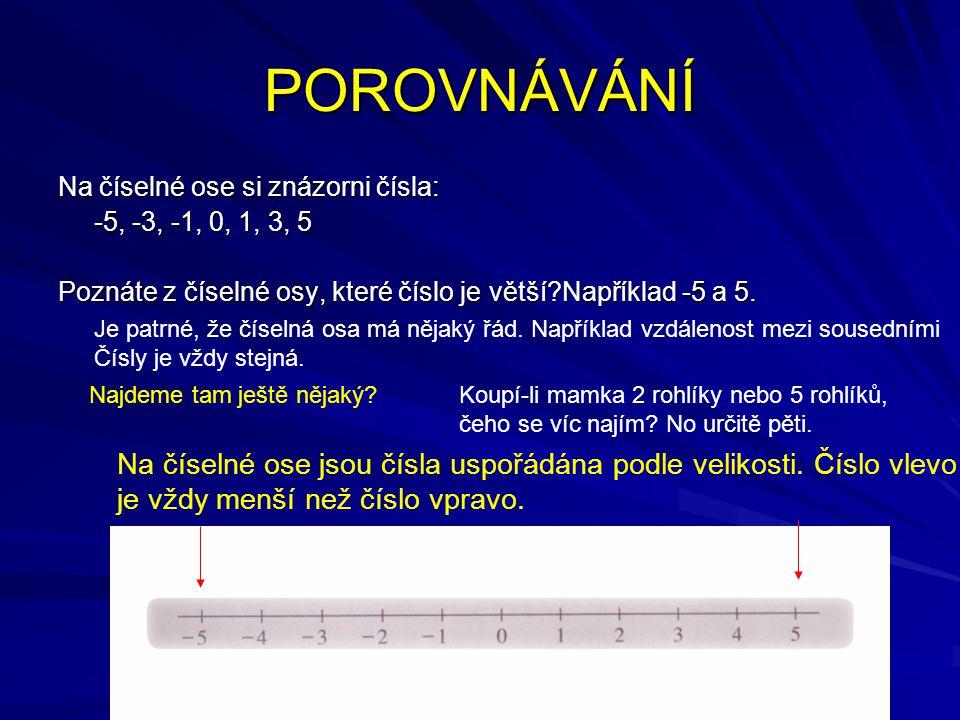 POROVNÁVÁNÍ Na číselné ose si znázorni čísla: -5, -3, -1, 0, 1, 3, 5. Poznáte z číselné osy, které číslo je větší Například -5 a 5.