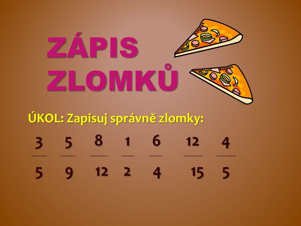 ZÁPIS ZLOMKŮ ÚKOL: Zapisuj správně zlomky: 3 5 8 1 6 12 4.