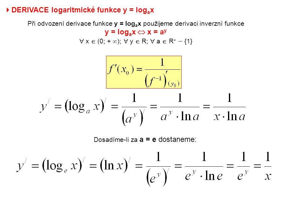 DERIVACE logaritmické funkce y = logax