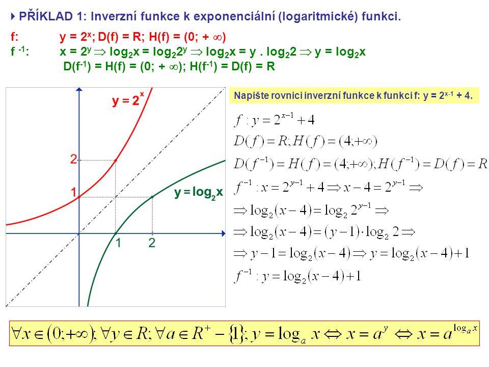 PŘÍKLAD 1: Inverzní funkce k exponenciální (logaritmické) funkci.