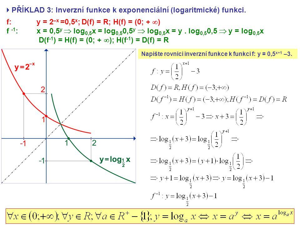 PŘÍKLAD 3: Inverzní funkce k exponenciální (logaritmické) funkci.
