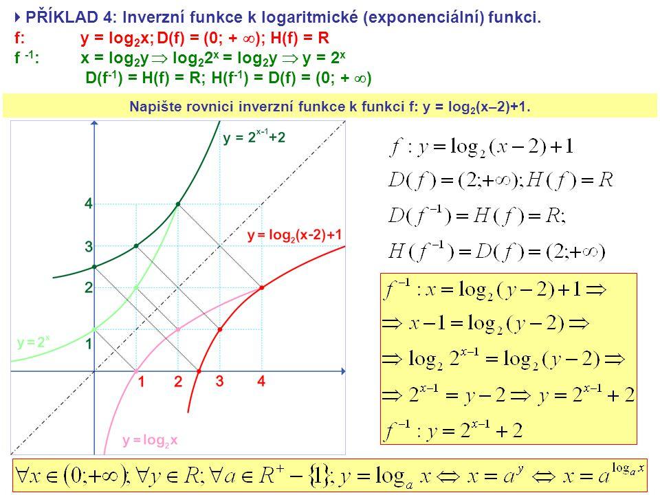 Napište rovnici inverzní funkce k funkci f: y = log2(x–2)+1.
