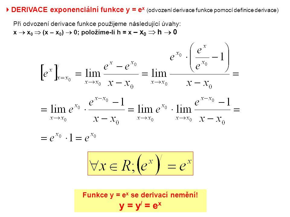 Funkce y = ex se derivací nemění! y = y/ = ex