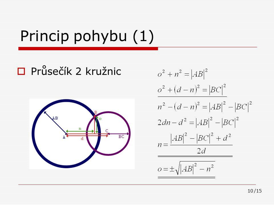 Princip pohybu (1) Průsečík 2 kružnic /15