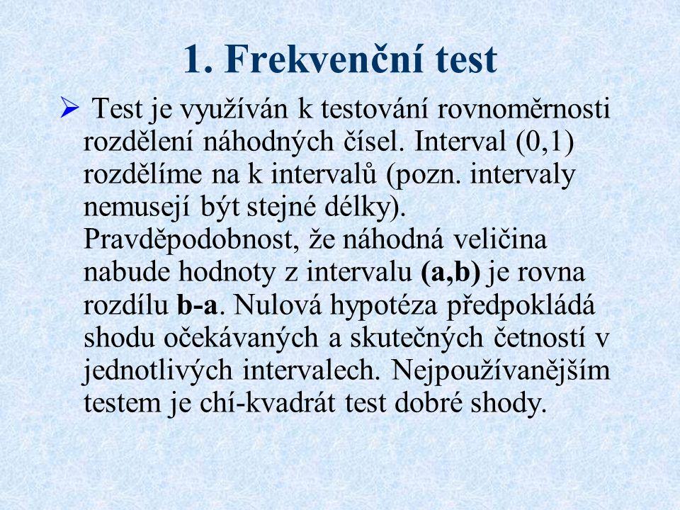 1. Frekvenční test