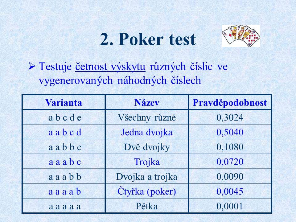 2. Poker test Testuje četnost výskytu různých číslic ve vygenerovaných náhodných číslech. Varianta.