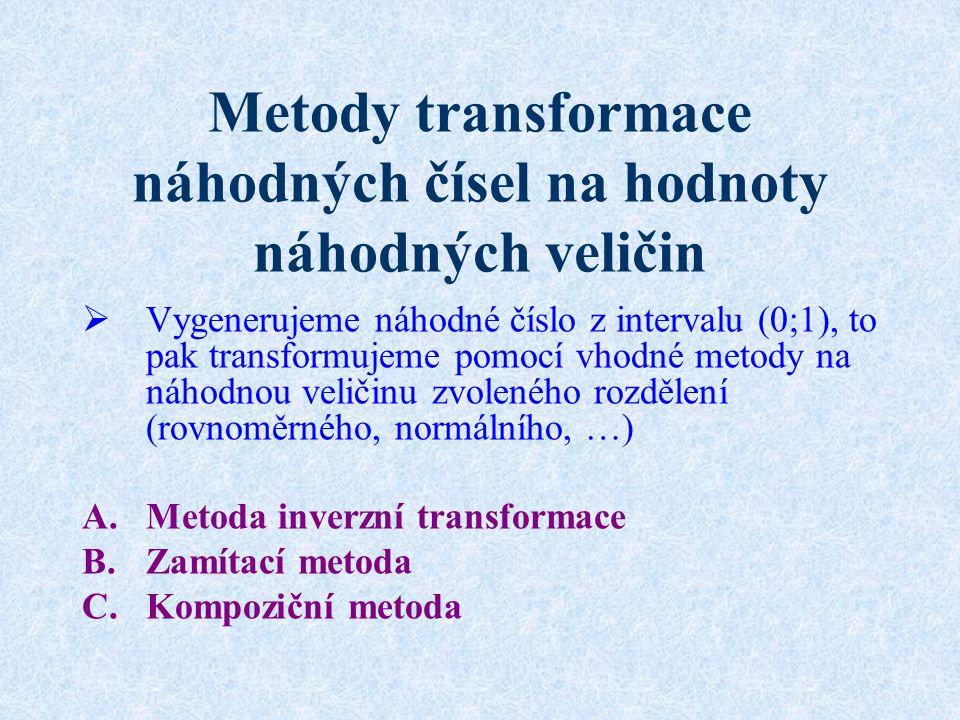 Metody transformace náhodných čísel na hodnoty náhodných veličin