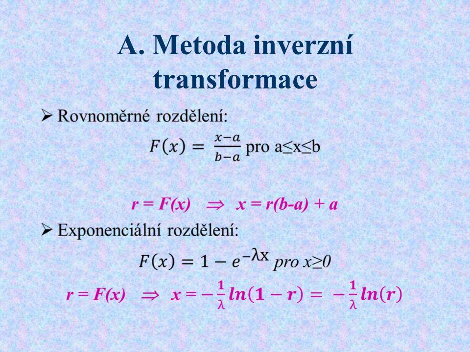 A. Metoda inverzní transformace
