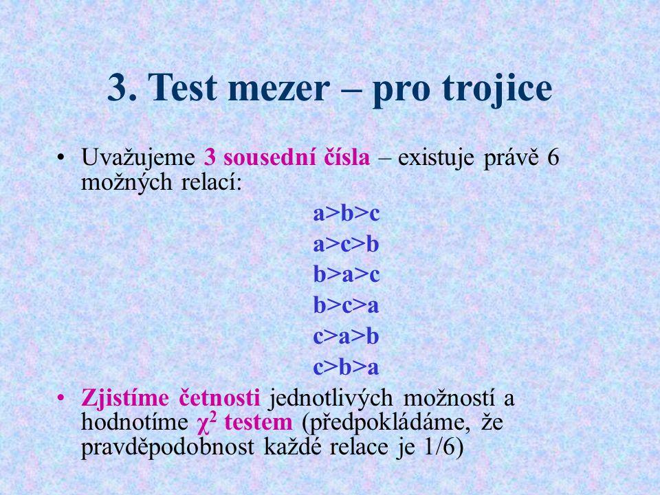 3. Test mezer – pro trojice