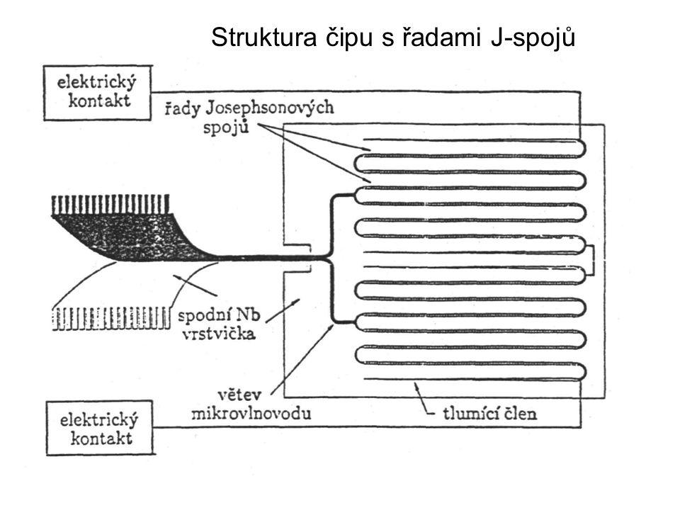 Struktura čipu s řadami J-spojů