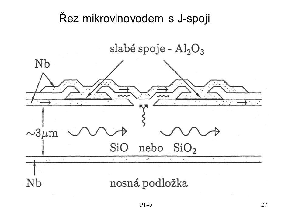 Řez mikrovlnovodem s J-spoji