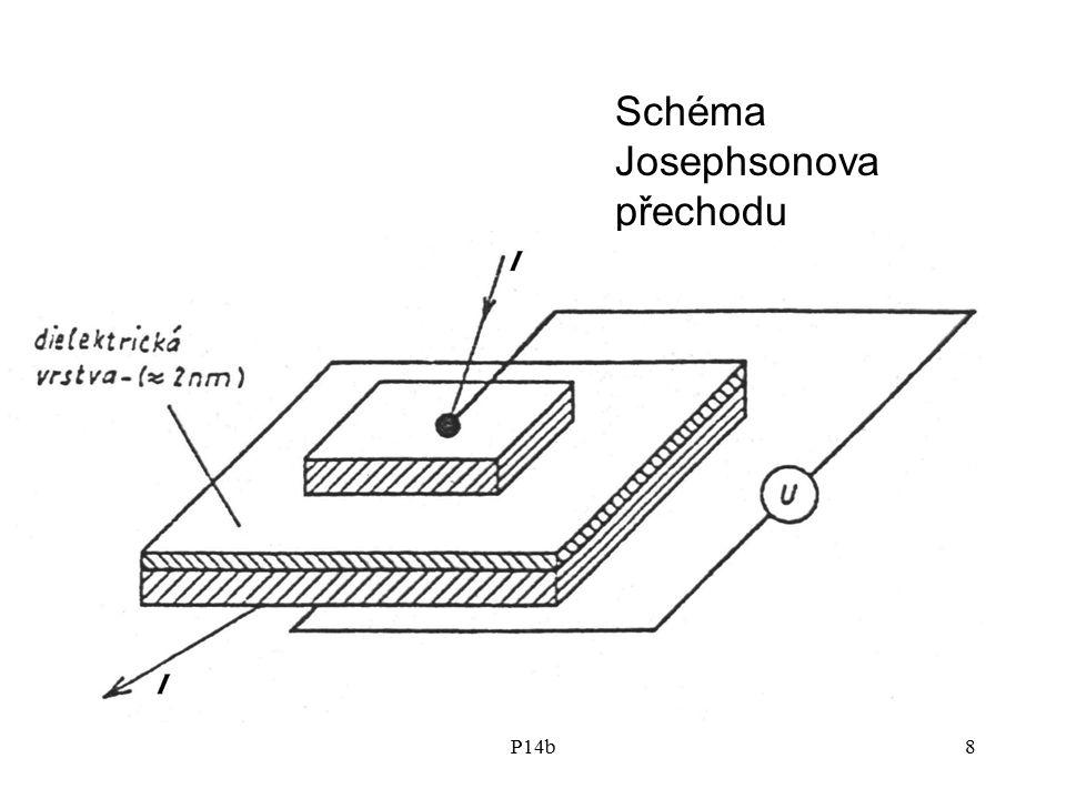 Schéma Josephsonova přechodu