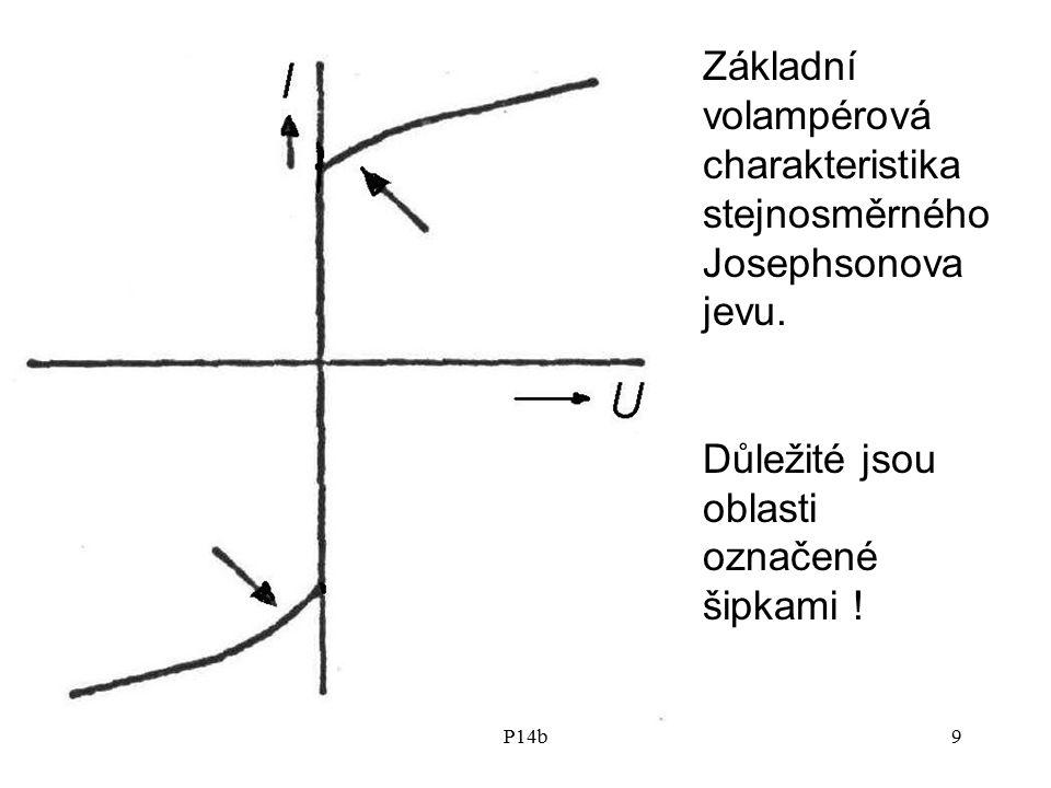 Základní volampérová charakteristika stejnosměrného Josephsonova jevu.